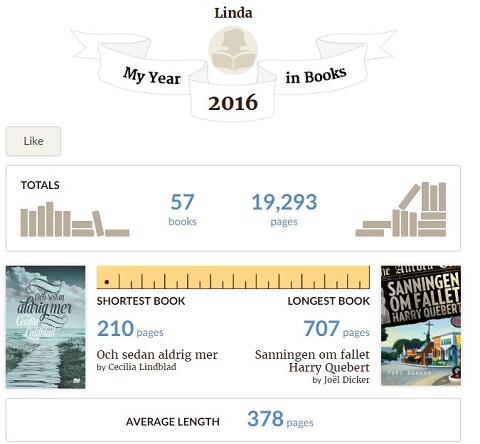goodreads-linda
